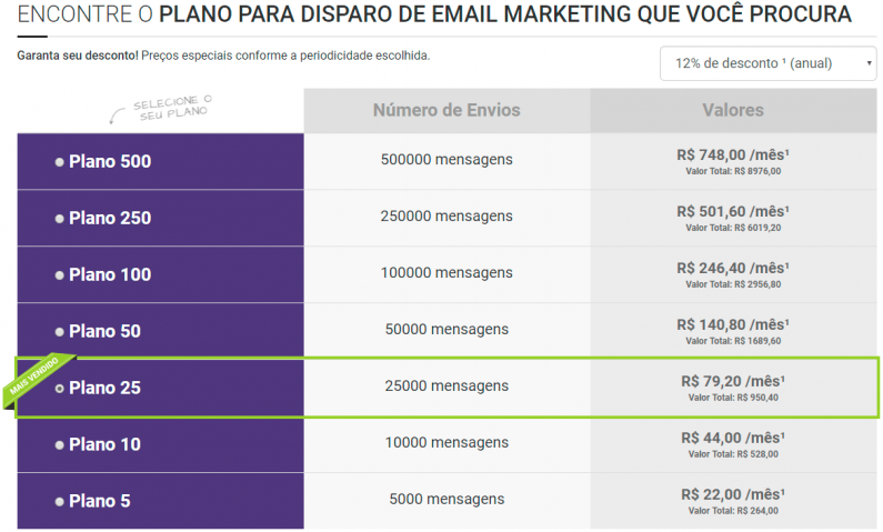 KingHost - Planos de E-mail Marketing